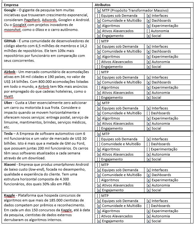 ExOs-e-Atributos