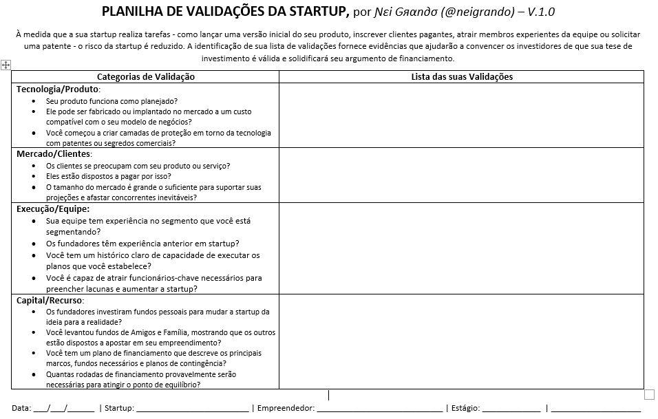 Planilha de Validações da Startup