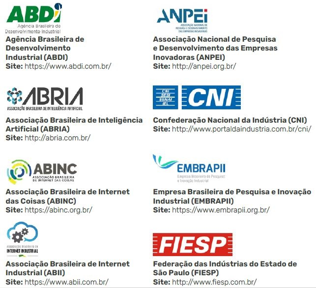 Associações-relacionadas-com-a-Indústria-Brasileira